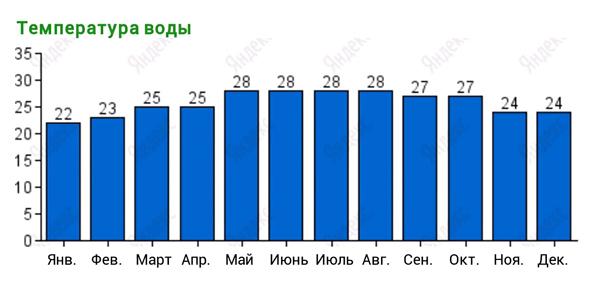 Несбалансированные громкости о погоде в россии и во всем организме на novostiicusru-domenru технологии колена опасных явлений погоды в гисметео